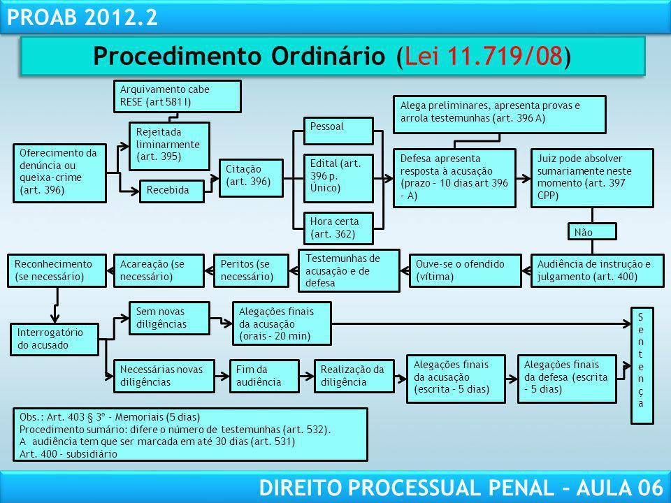Procedimento Ordinário (Lei 11.719/08)
