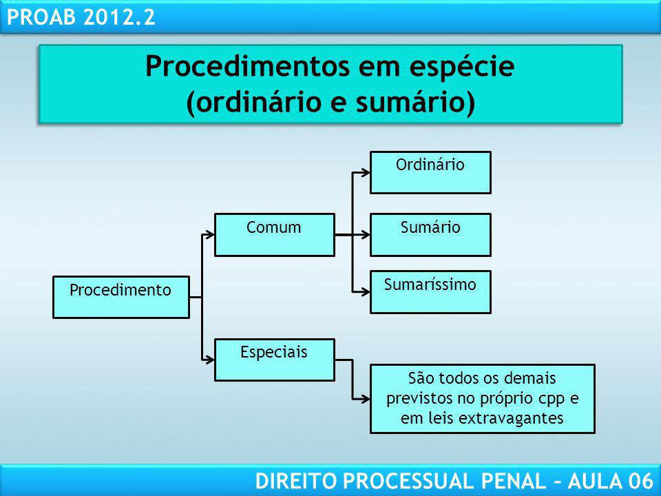 Procedimentos em espécie (ordinário e sumário)
