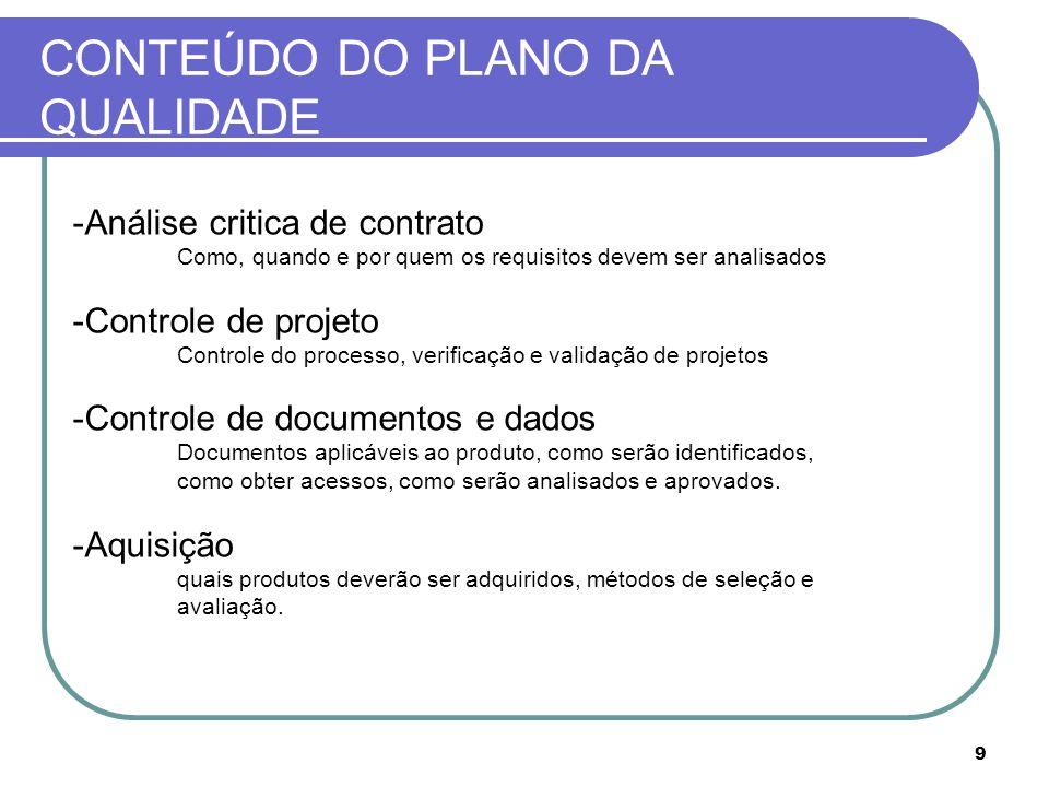 CONTEÚDO DO PLANO DA QUALIDADE