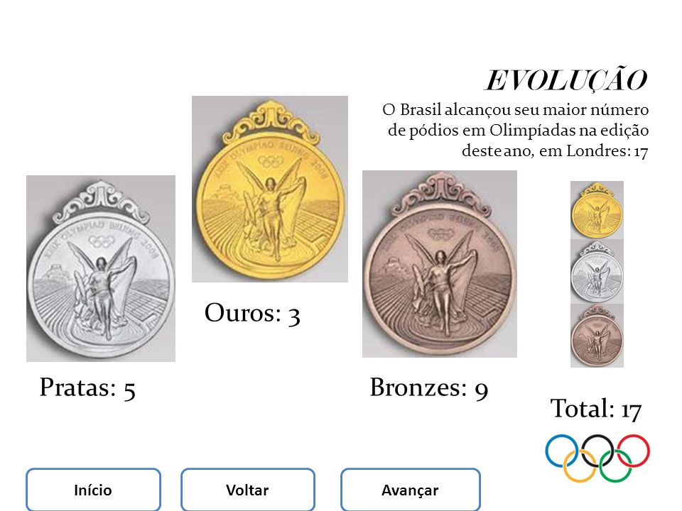 EVOLUÇÃO Ouros: 3 Pratas: 5 Bronzes: 9 Total: 17