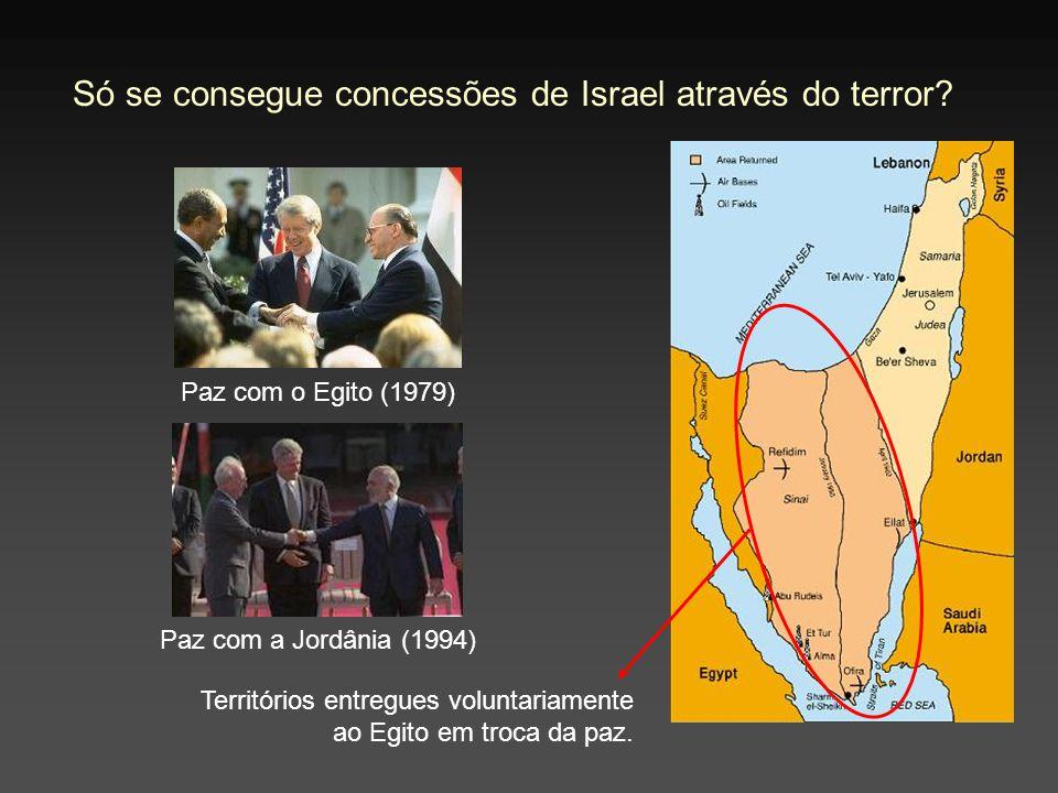 Só se consegue concessões de Israel através do terror