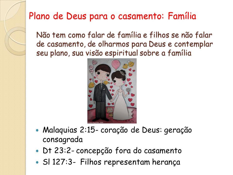 Plano de Deus para o casamento: Família