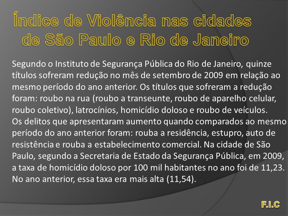 Índice de Violência nas cidades de São Paulo e Rio de Janeiro