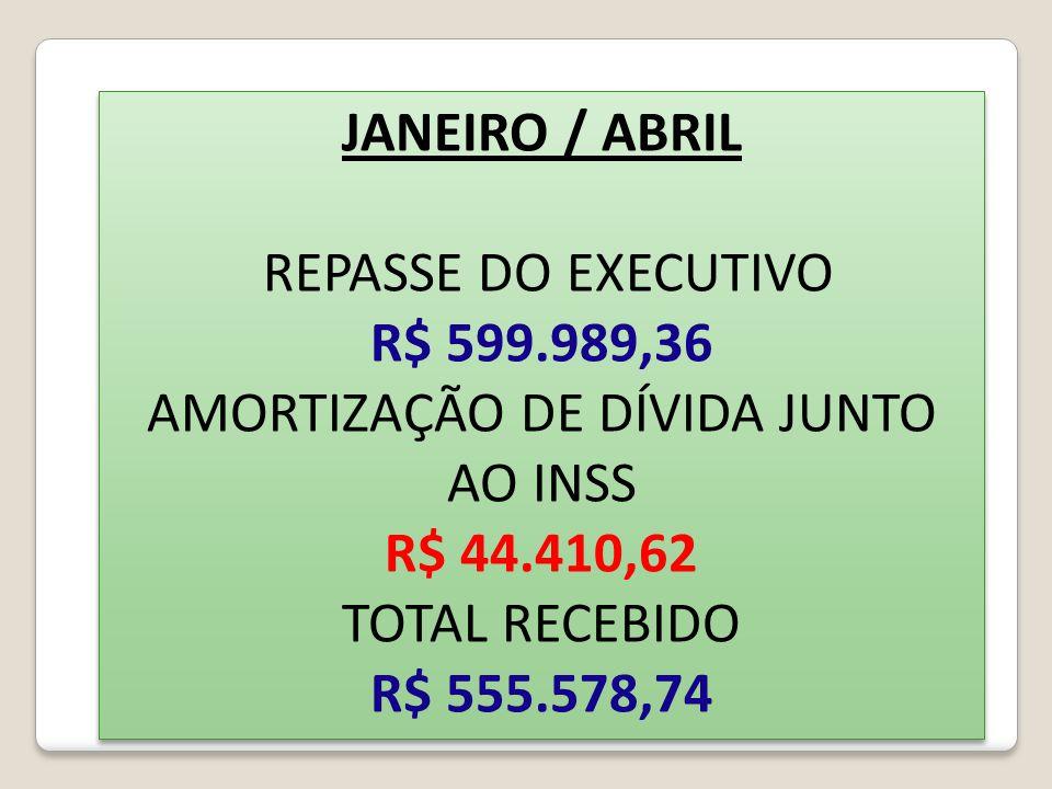 AMORTIZAÇÃO DE DÍVIDA JUNTO AO INSS