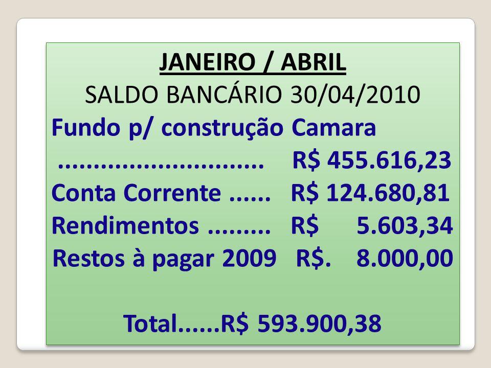 JANEIRO / ABRIL SALDO BANCÁRIO 30/04/2010. Fundo p/ construção Camara. ............................. R$ 455.616,23.