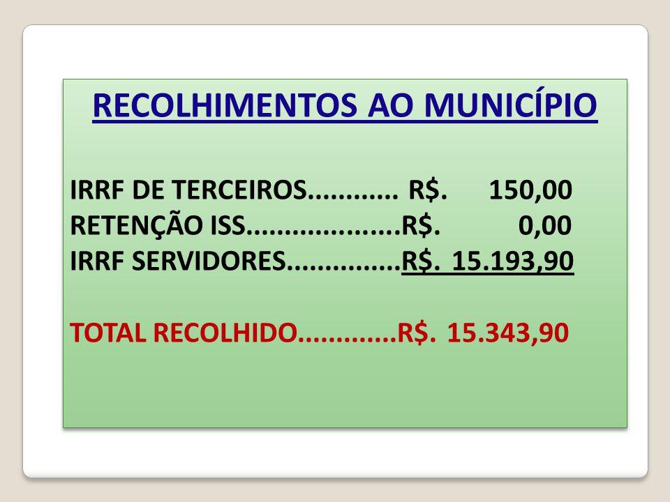 RECOLHIMENTOS AO MUNICÍPIO