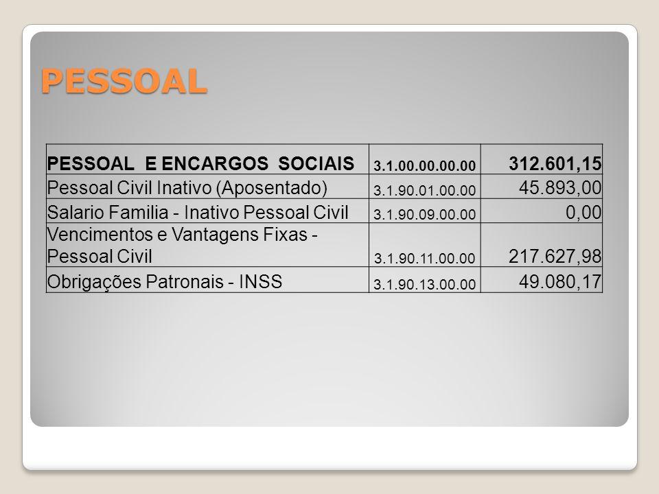 PESSOAL PESSOAL E ENCARGOS SOCIAIS 312.601,15