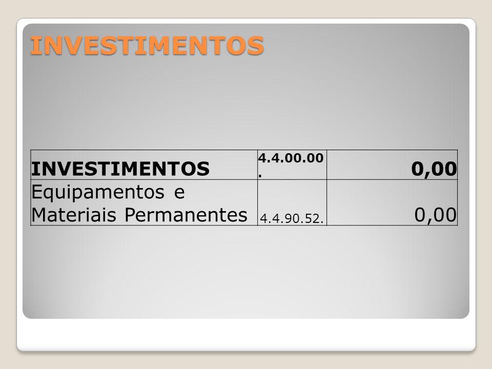 INVESTIMENTOS INVESTIMENTOS 0,00 Equipamentos e Materiais Permanentes