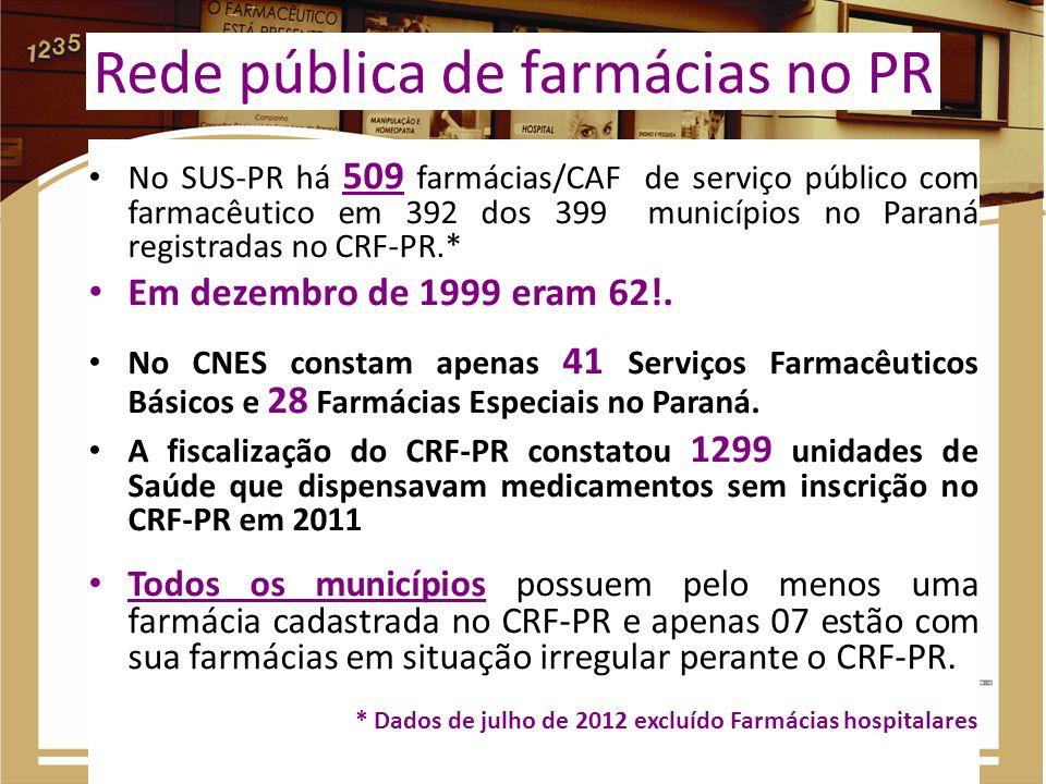 Rede pública de farmácias no PR