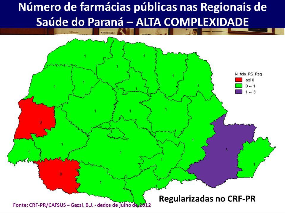 Número de farmácias públicas nas Regionais de Saúde do Paraná – ALTA COMPLEXIDADE