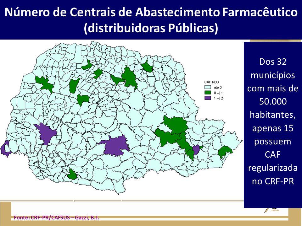 Número de Centrais de Abastecimento Farmacêutico (distribuidoras Públicas)
