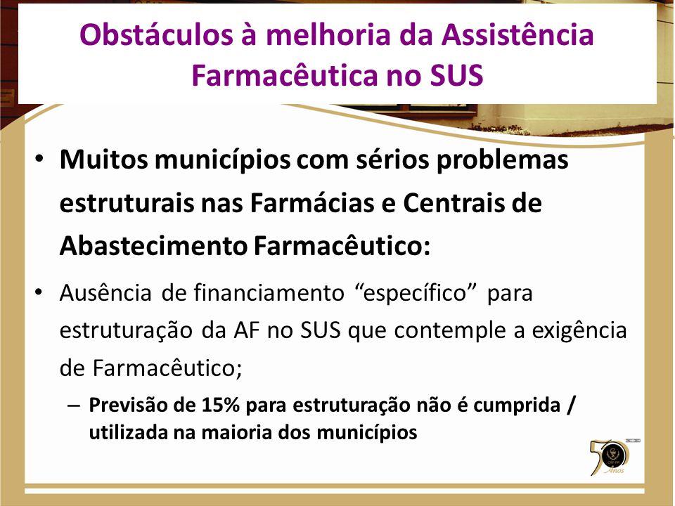 Obstáculos à melhoria da Assistência Farmacêutica no SUS