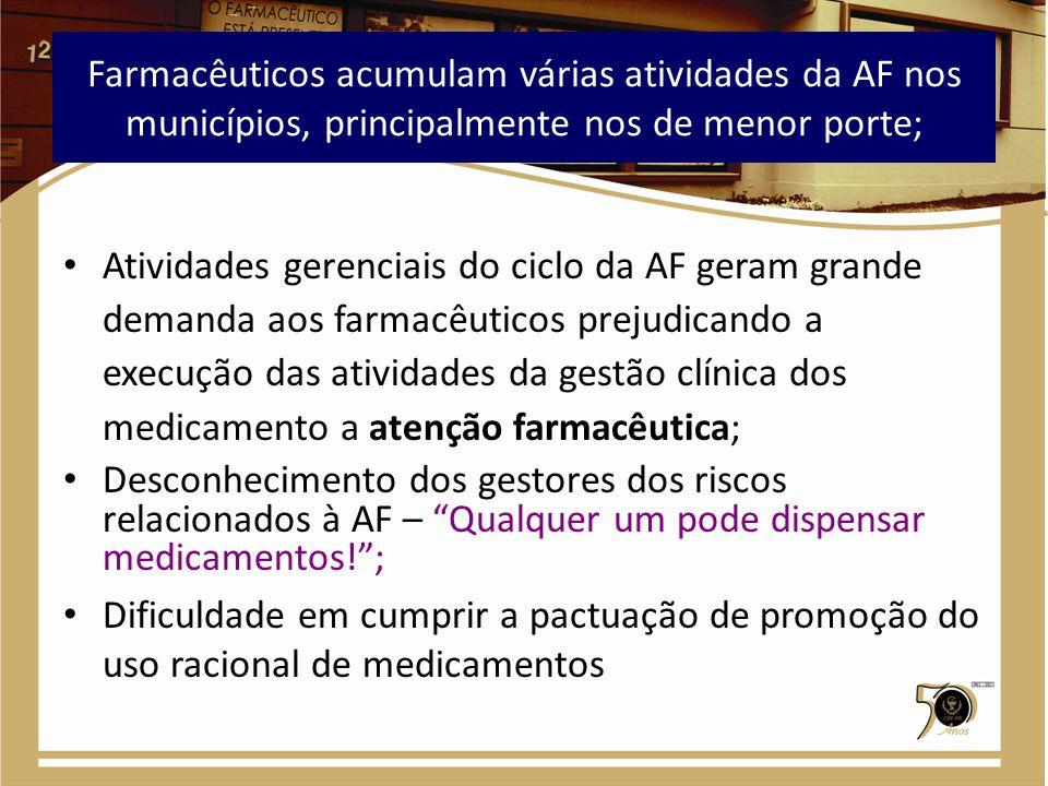 Farmacêuticos acumulam várias atividades da AF nos municípios, principalmente nos de menor porte;