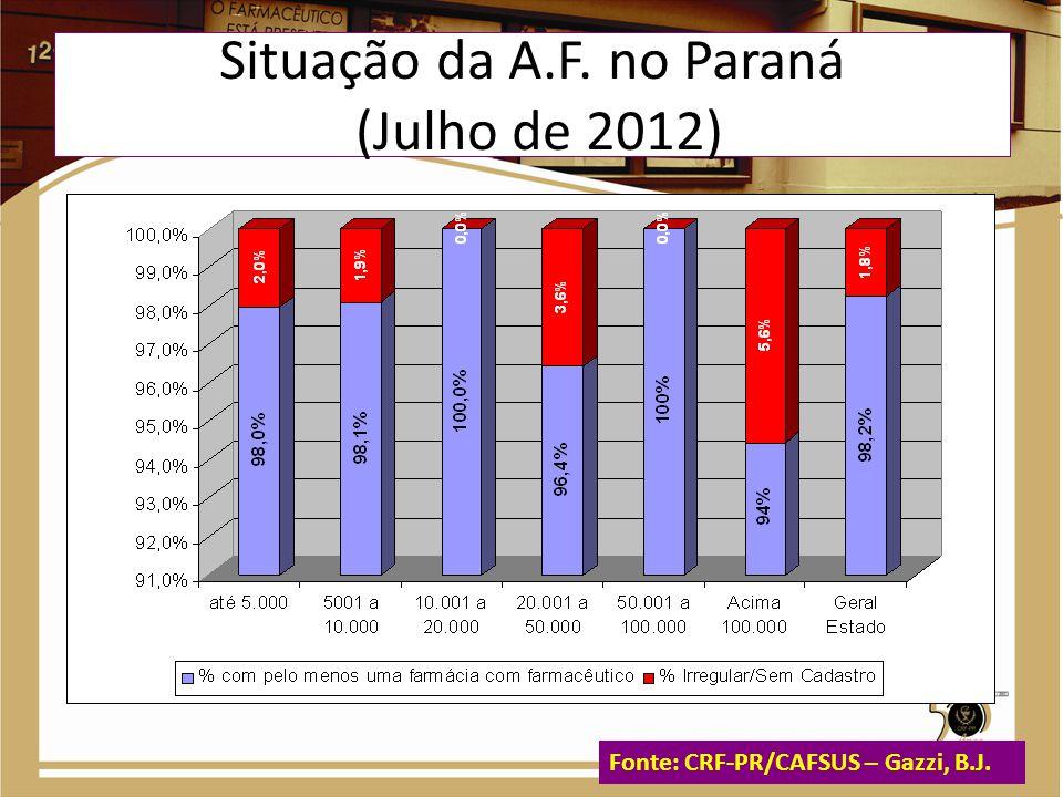 Situação da A.F. no Paraná (Julho de 2012)