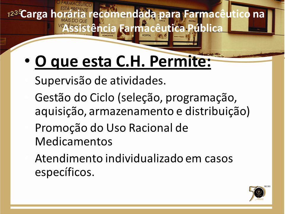 O que esta C.H. Permite: Supervisão de atividades.