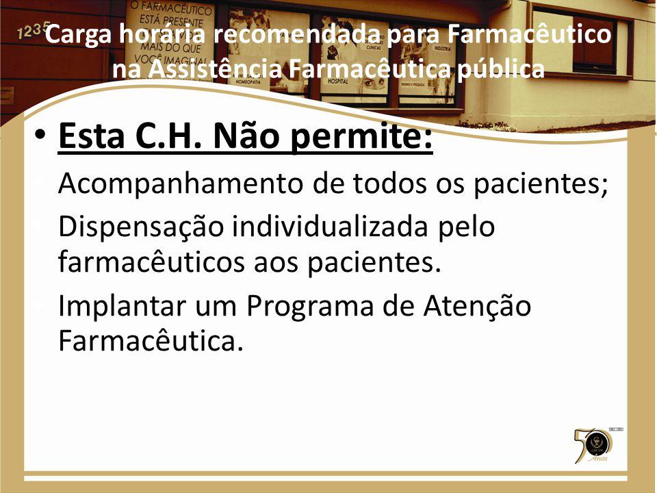 Esta C.H. Não permite: Acompanhamento de todos os pacientes;
