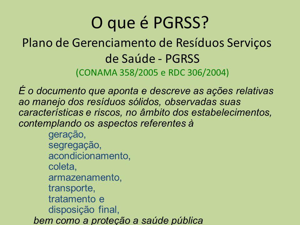 O que é PGRSS Plano de Gerenciamento de Resíduos Serviços de Saúde - PGRSS (CONAMA 358/2005 e RDC 306/2004)