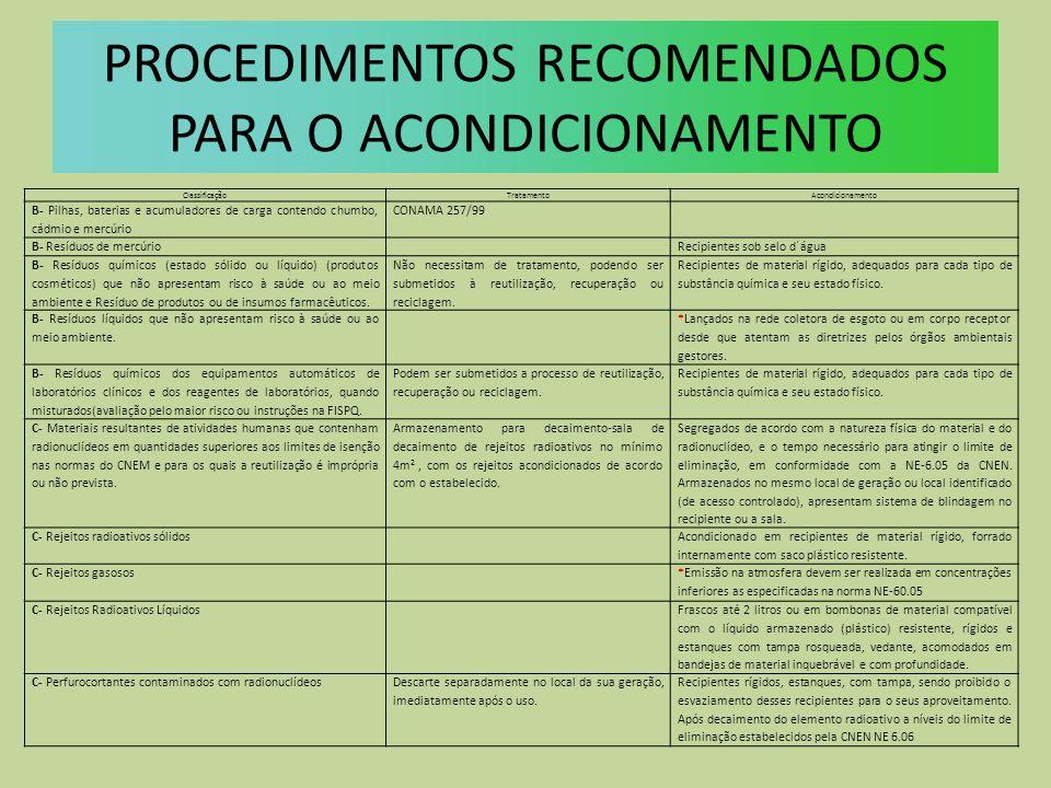 PROCEDIMENTOS RECOMENDADOS PARA O ACONDICIONAMENTO