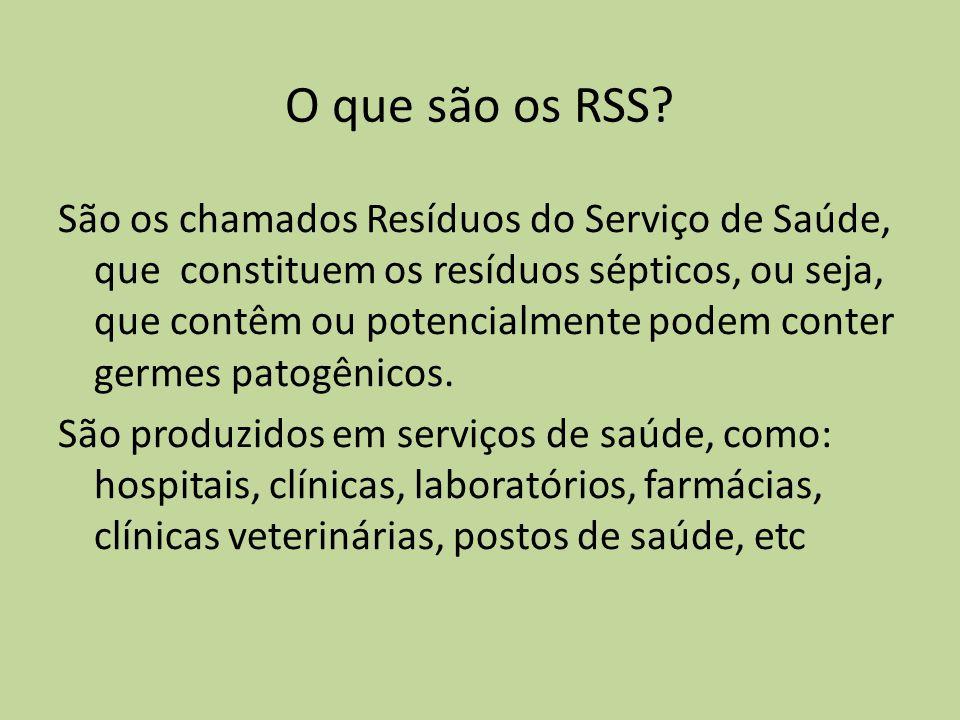 O que são os RSS