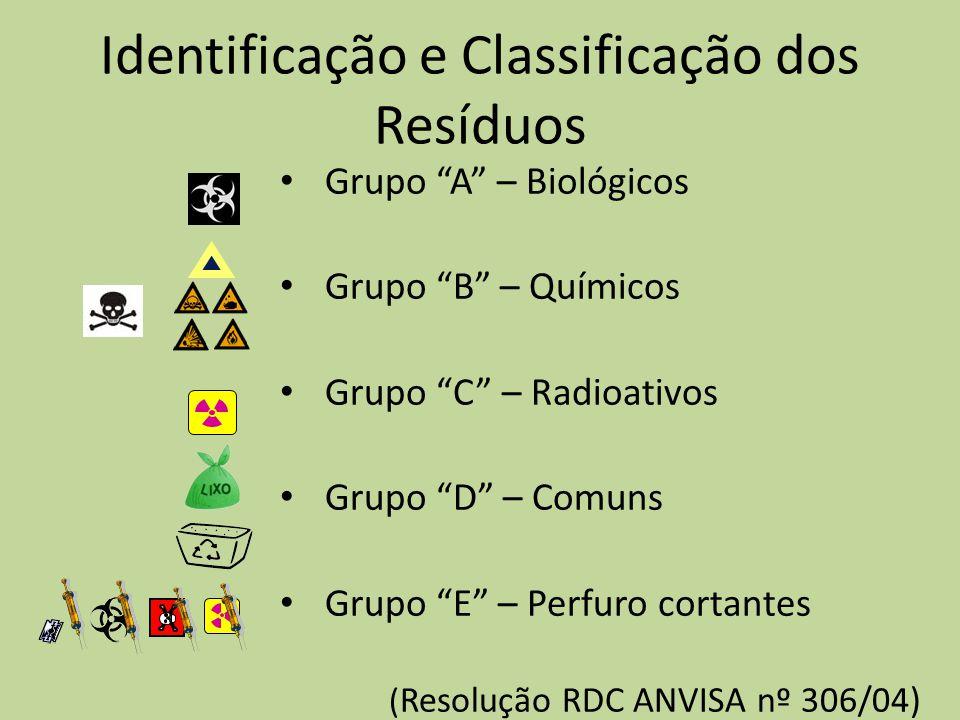 Identificação e Classificação dos Resíduos