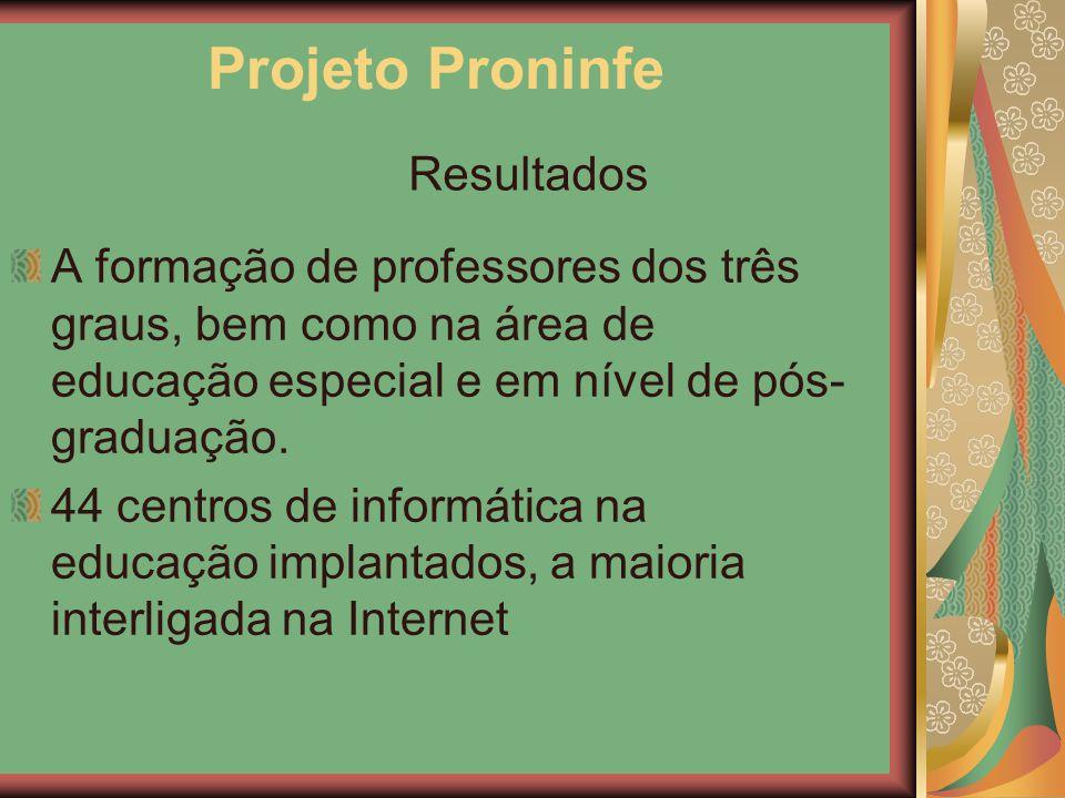 Projeto Proninfe Resultados