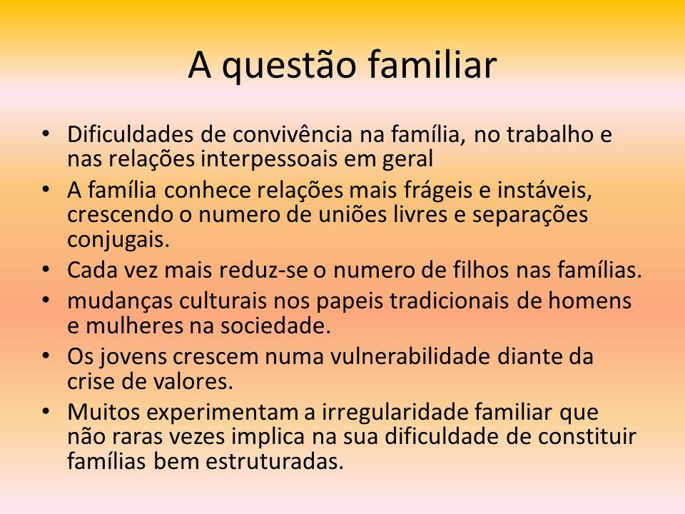 A questão familiar Dificuldades de convivência na família, no trabalho e nas relações interpessoais em geral.