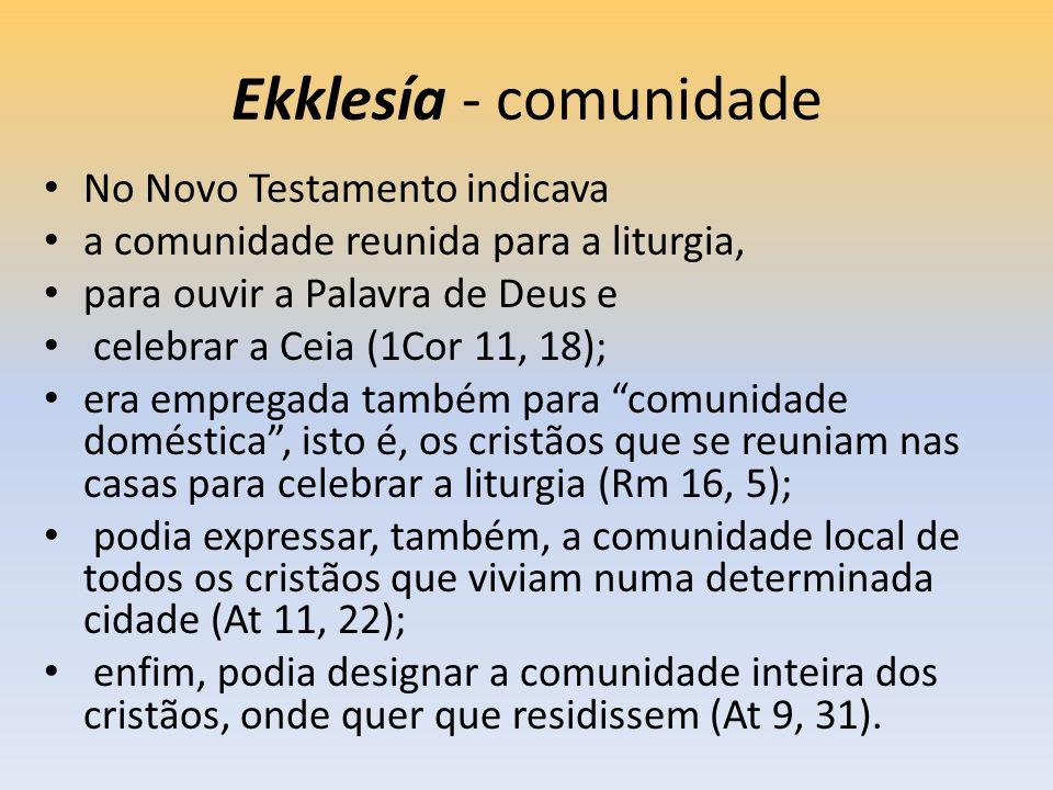 Ekklesía - comunidade No Novo Testamento indicava
