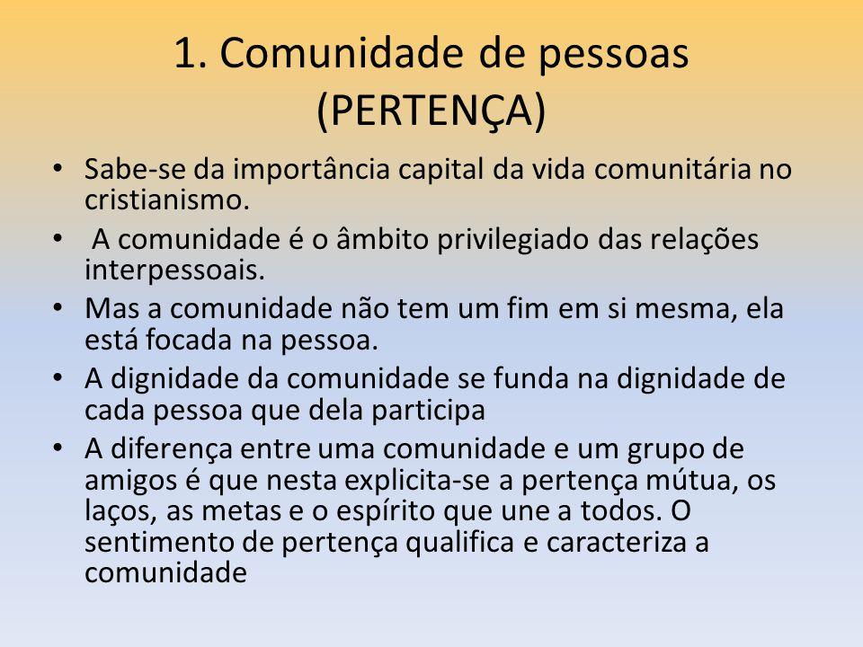 1. Comunidade de pessoas (PERTENÇA)