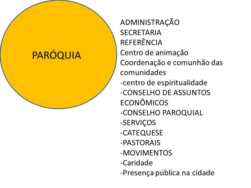 PARÓQUIA ADMINISTRAÇÃO SECRETARIA REFERÊNCIA Centro de animação