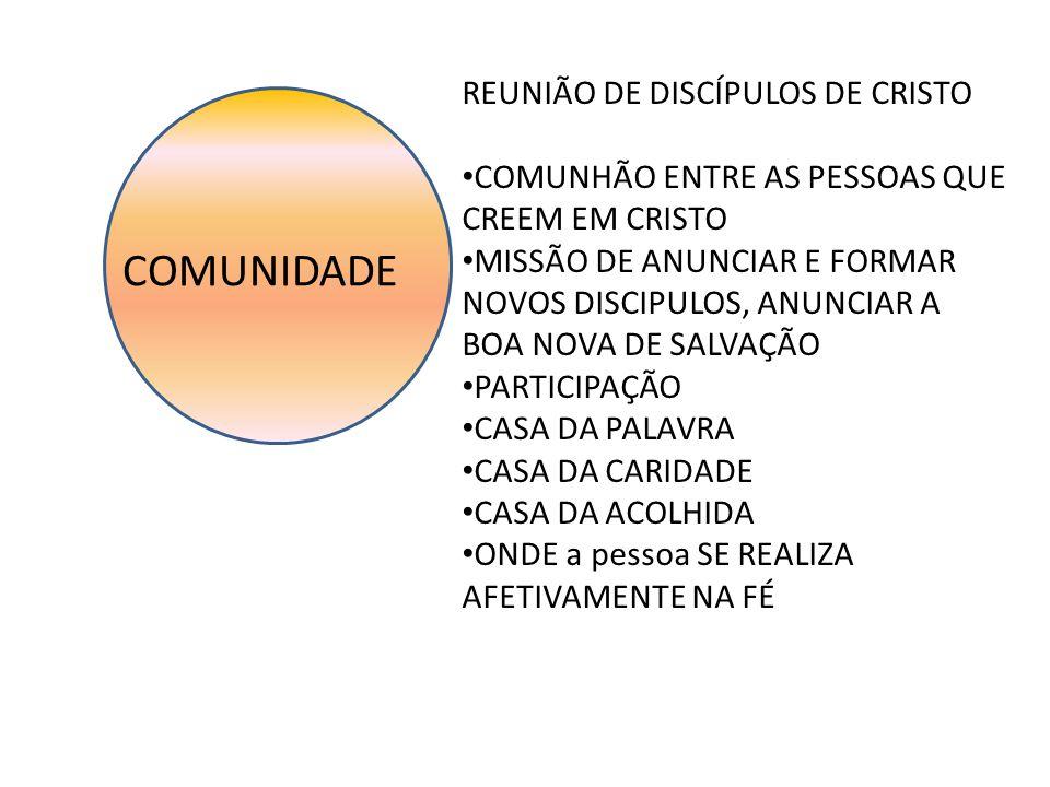 COMUNIDADE REUNIÃO DE DISCÍPULOS DE CRISTO