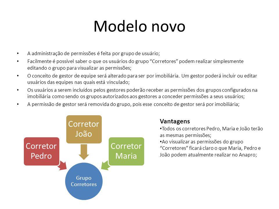 Modelo novo Corretor Pedro Corretor João Corretor Maria Vantagens