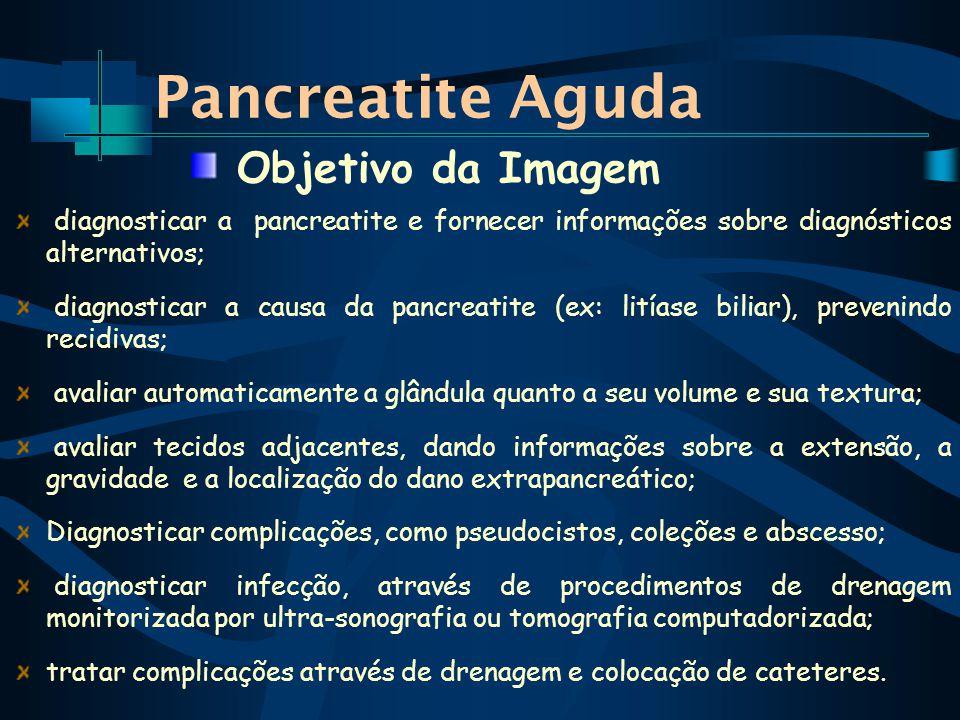 Pancreatite Aguda Objetivo da Imagem
