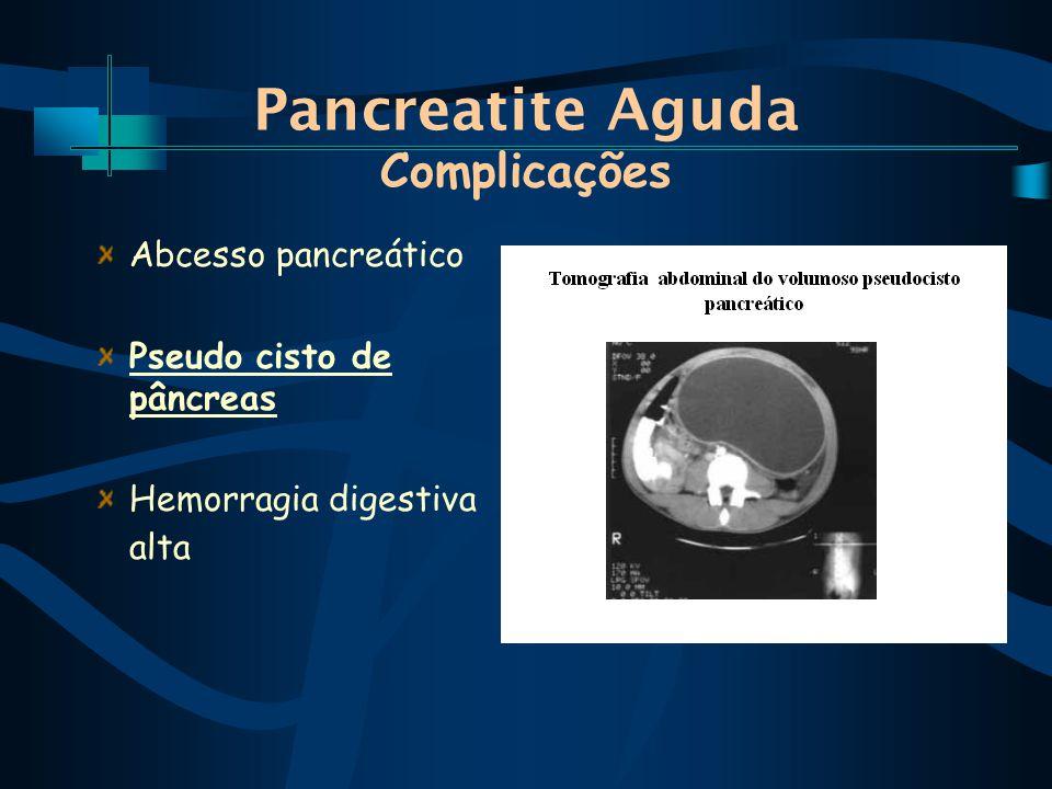Pancreatite Aguda Complicações