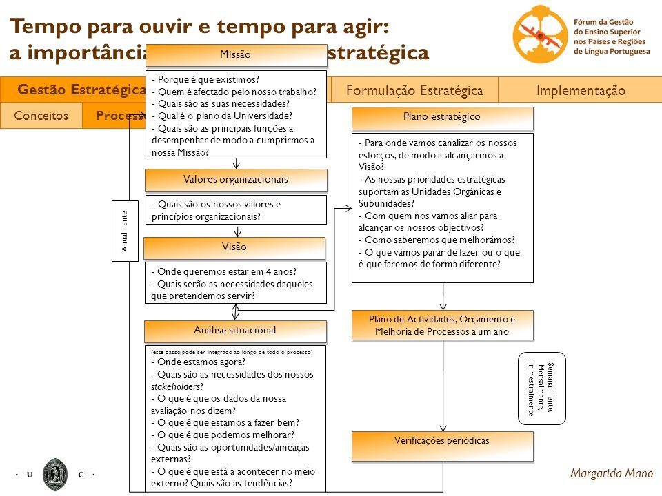 Formulação Estratégica Implementação