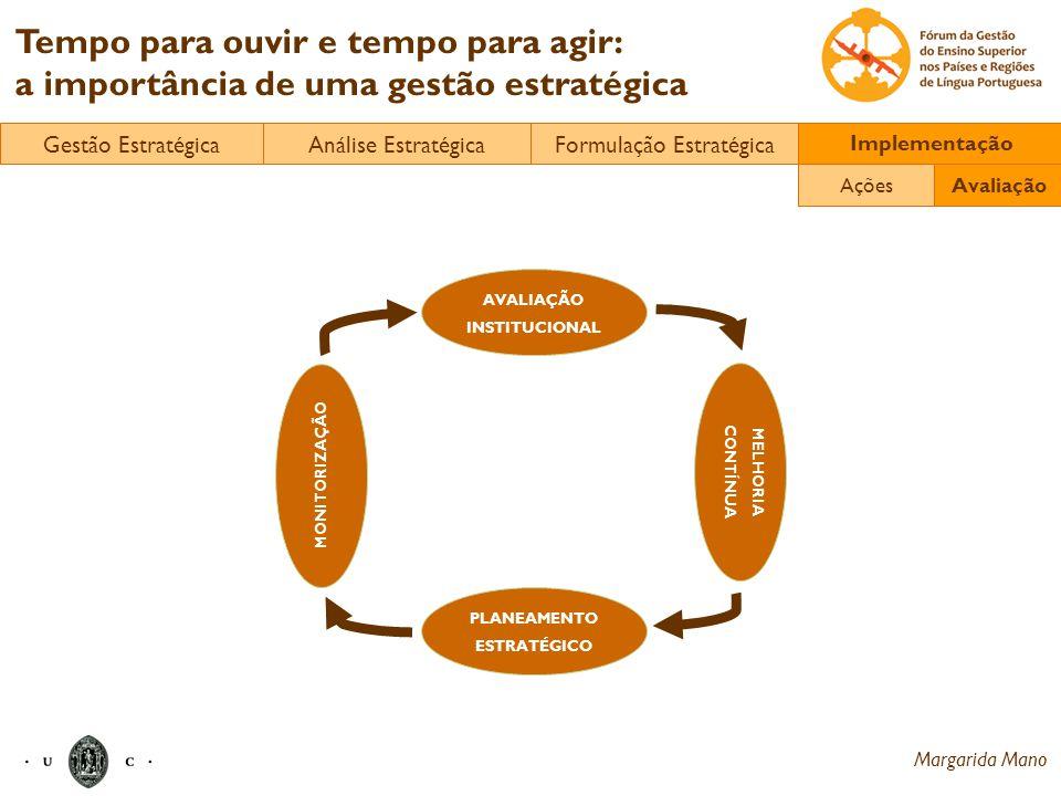 AVALIAÇÃO INSTITUCIONAL PLANEAMENTO ESTRATÉGICO