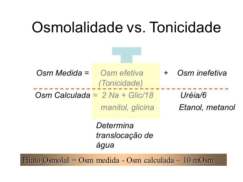 Osmolalidade vs. Tonicidade