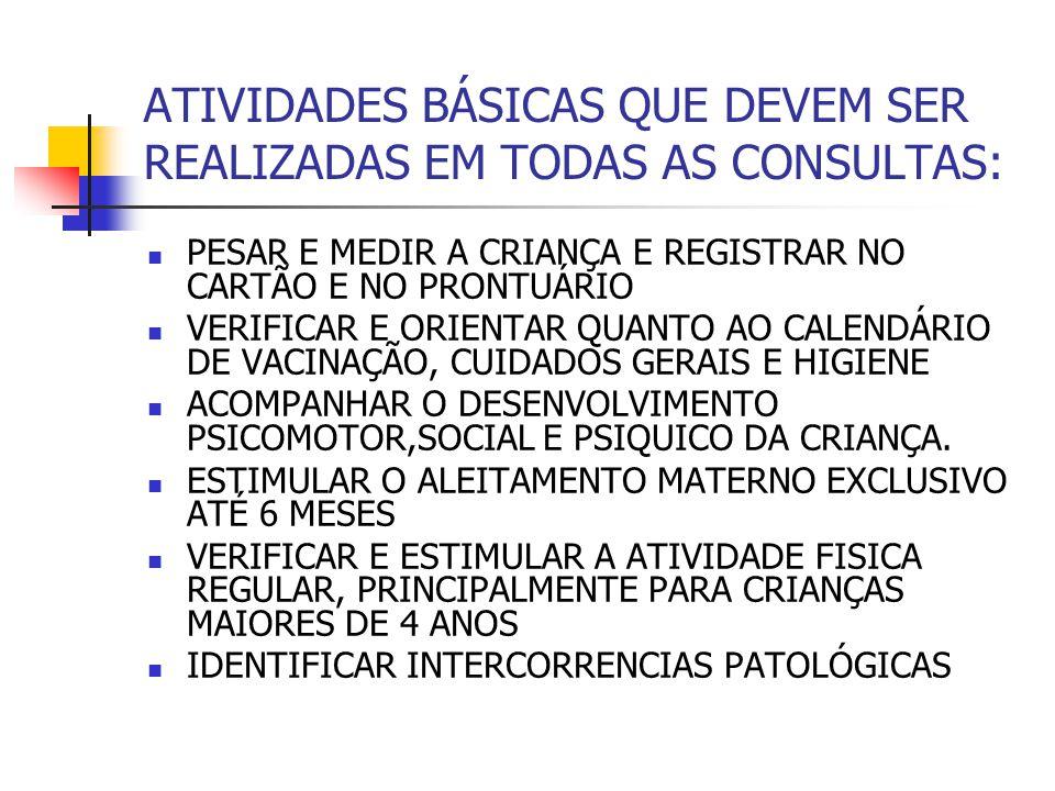 ATIVIDADES BÁSICAS QUE DEVEM SER REALIZADAS EM TODAS AS CONSULTAS:
