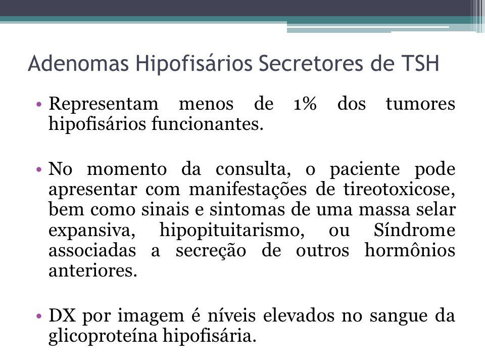 Adenomas Hipofisários Secretores de TSH