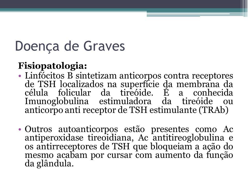 Doença de Graves Fisiopatologia: