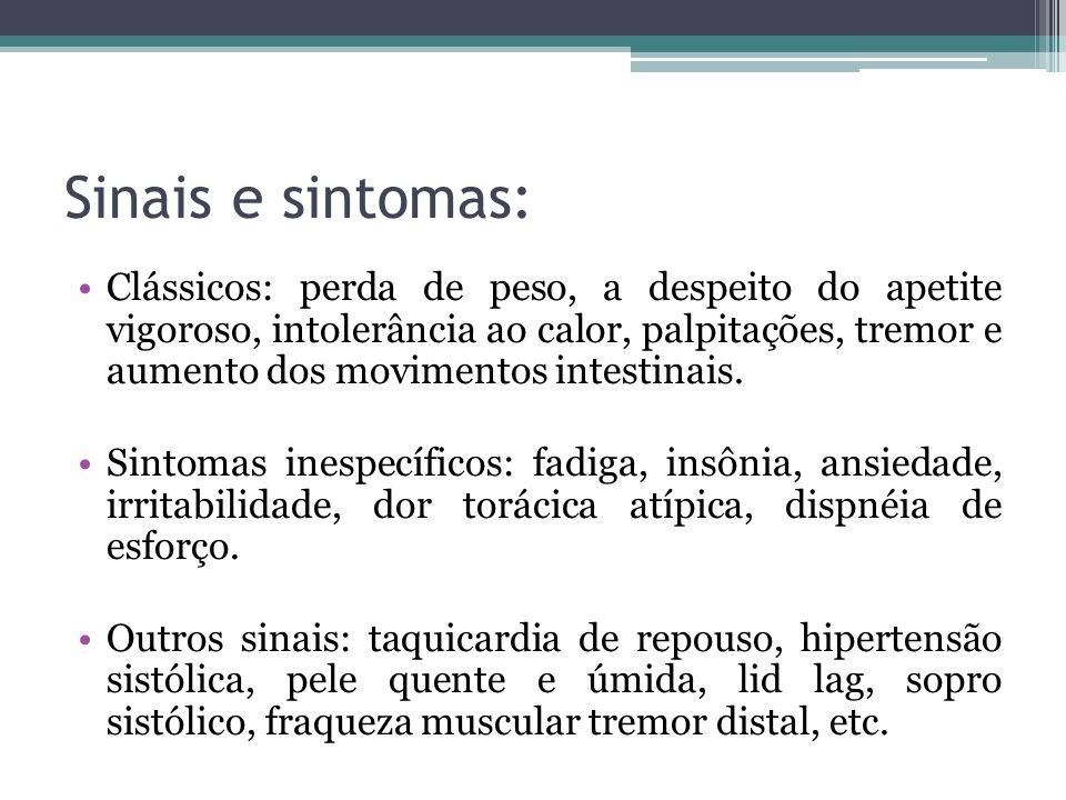 Sinais e sintomas: