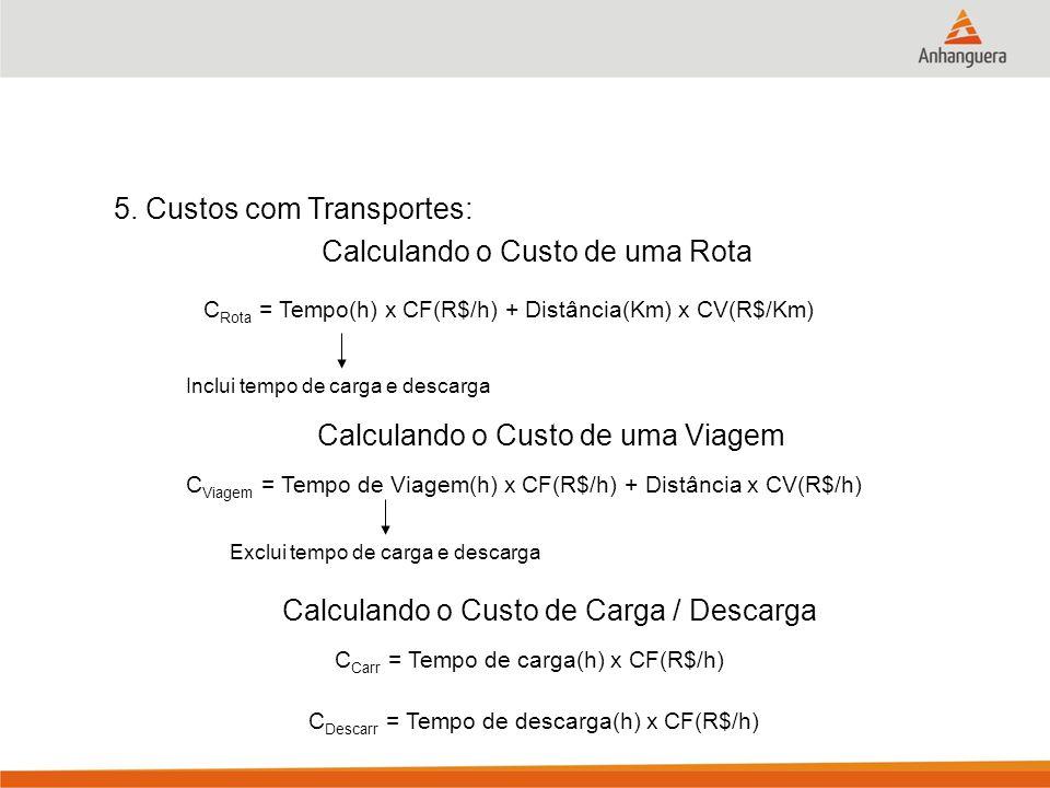 5. Custos com Transportes: Calculando o Custo de uma Rota