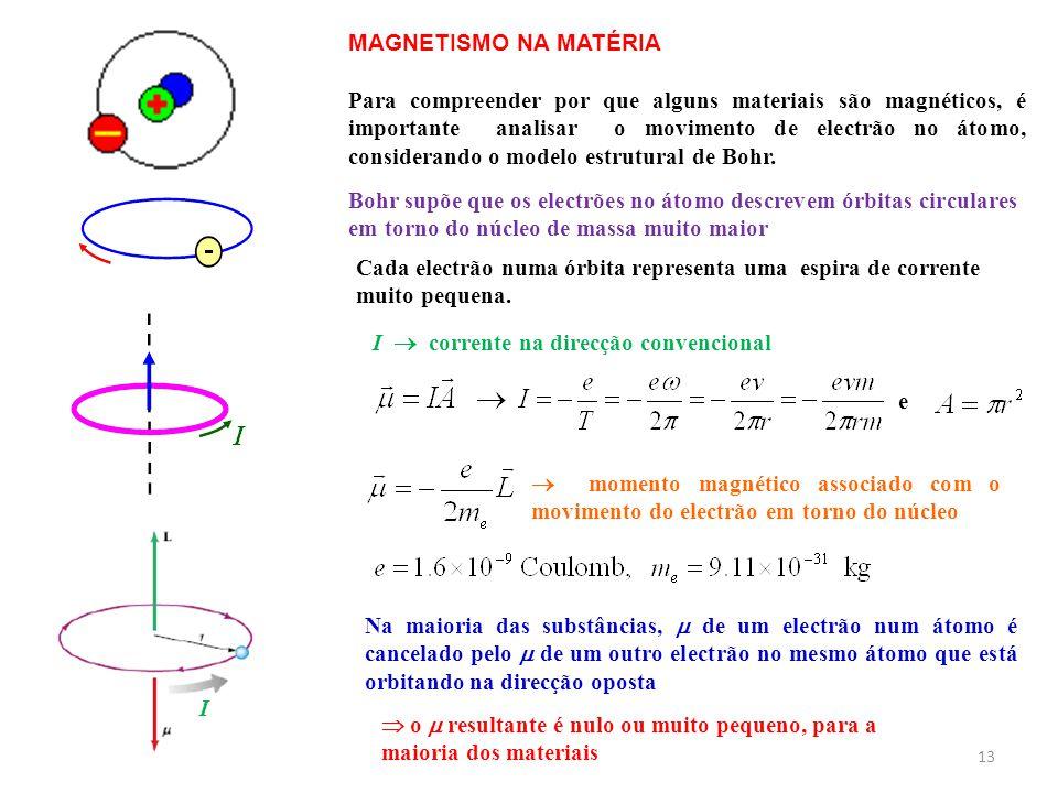 MAGNETISMO NA MATÉRIA