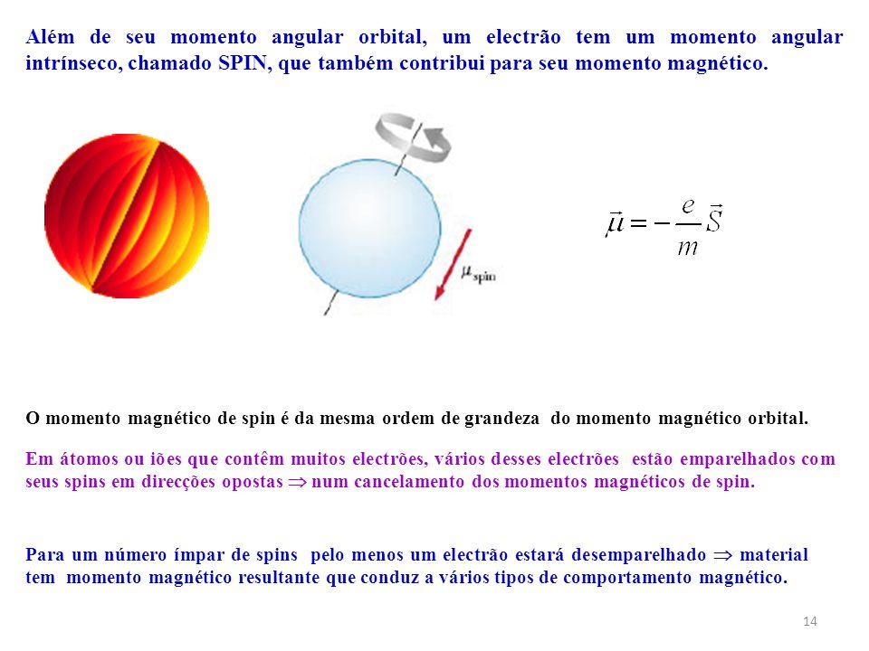 Além de seu momento angular orbital, um electrão tem um momento angular intrínseco, chamado SPIN, que também contribui para seu momento magnético.
