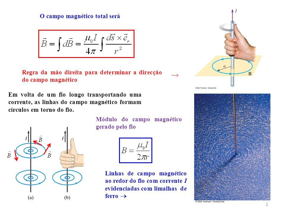  O campo magnético total será