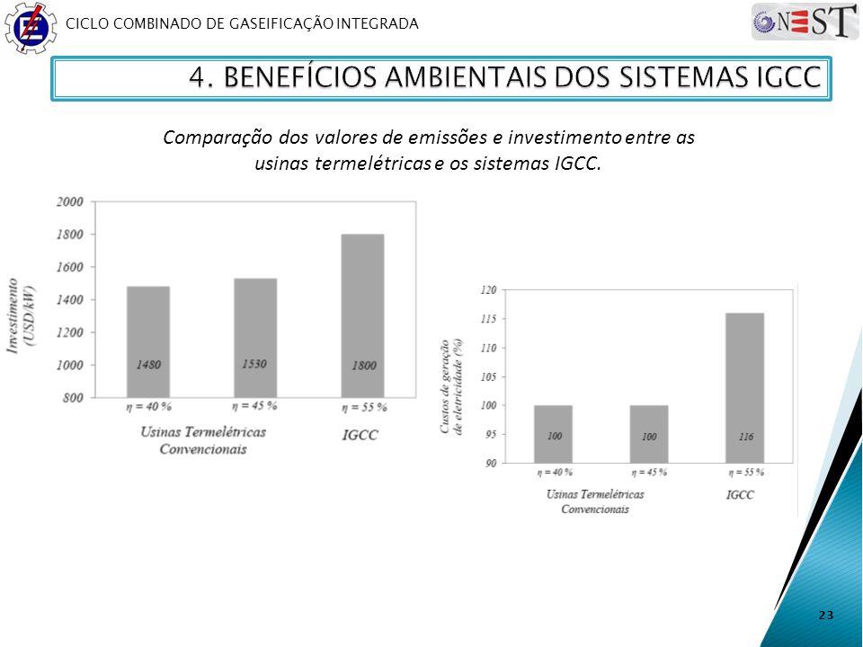 4. BENEFÍCIOS AMBIENTAIS DOS SISTEMAS IGCC