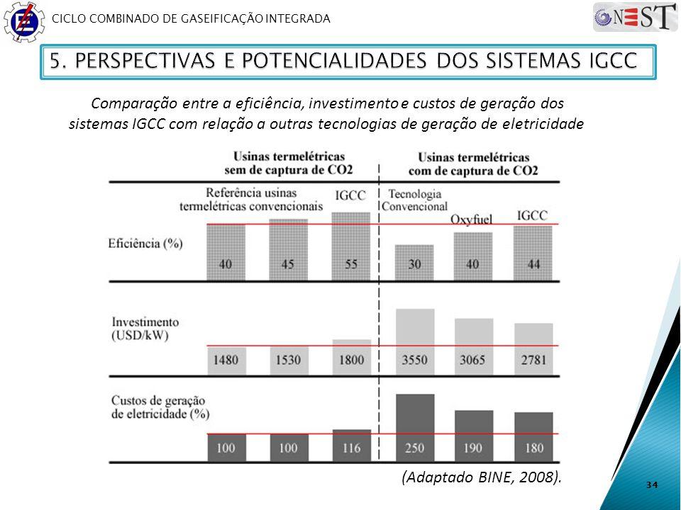 Comparação entre a eficiência, investimento e custos de geração dos
