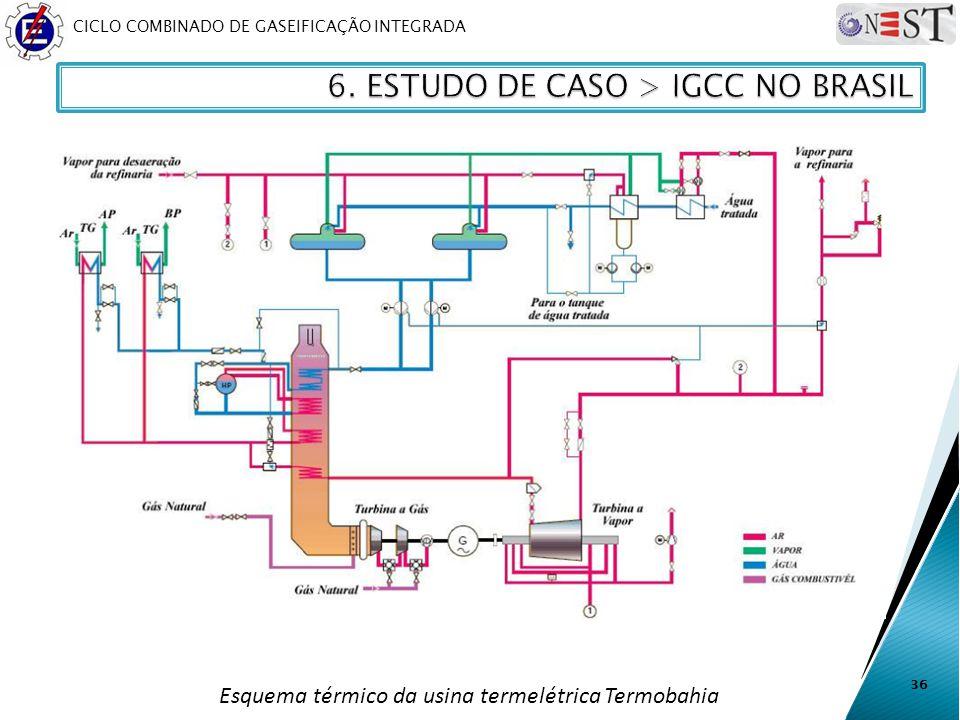 Esquema térmico da usina termelétrica Termobahia