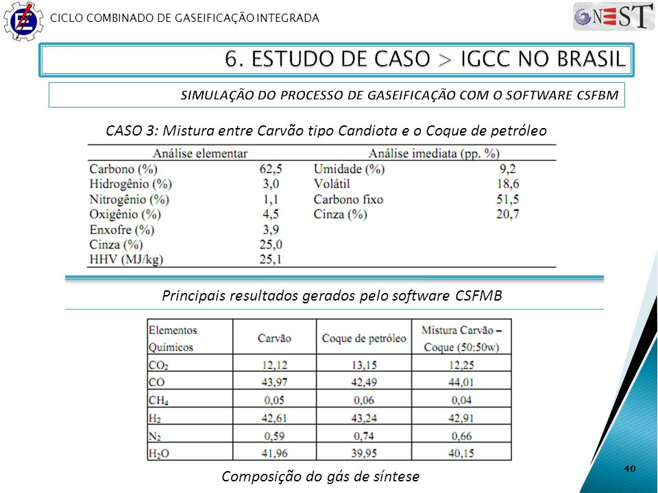 Principais resultados gerados pelo software CSFMB