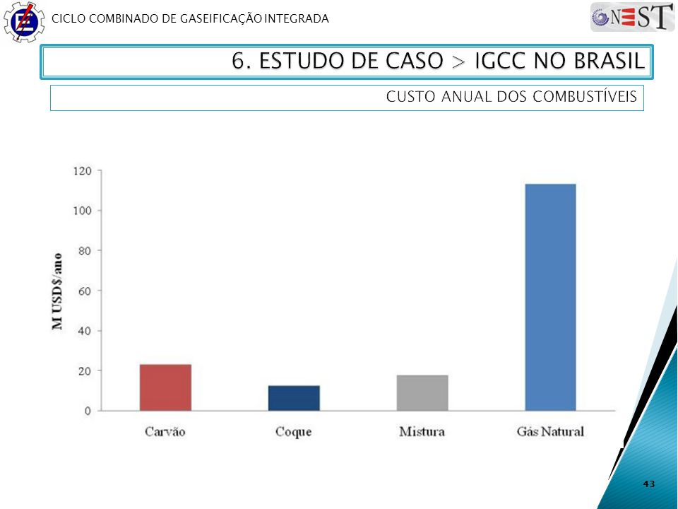 6. ESTUDO DE CASO > IGCC NO BRASIL