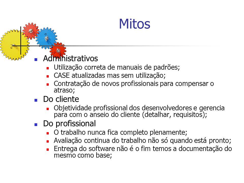 Mitos Administrativos Do cliente Do profissional